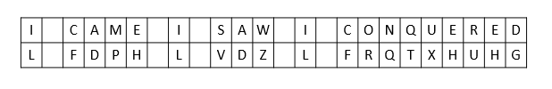 Caesar Cipher Decoder (online tool) | Boxentriq
