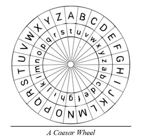 Caesar Cipher Decoder (online tool)   Boxentriq