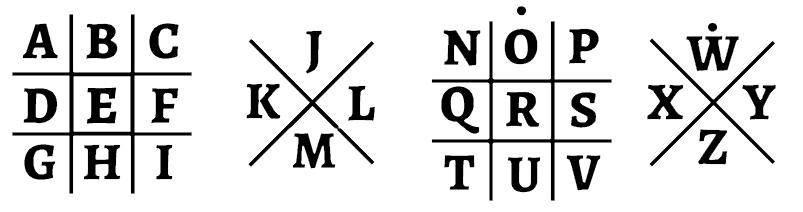 Pigpen Cipher (online tool) | Boxentriq